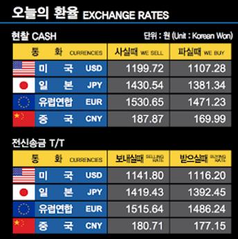 미국에서 한국으로 송금 및 현찰 환전 시 환율 적용