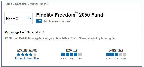 피델리티 Freedom 2050 펀드