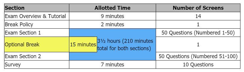 EA 시험 시간표
