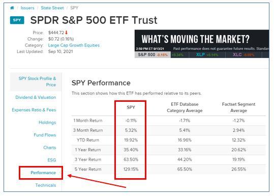 ETF 수익률 확인방법
